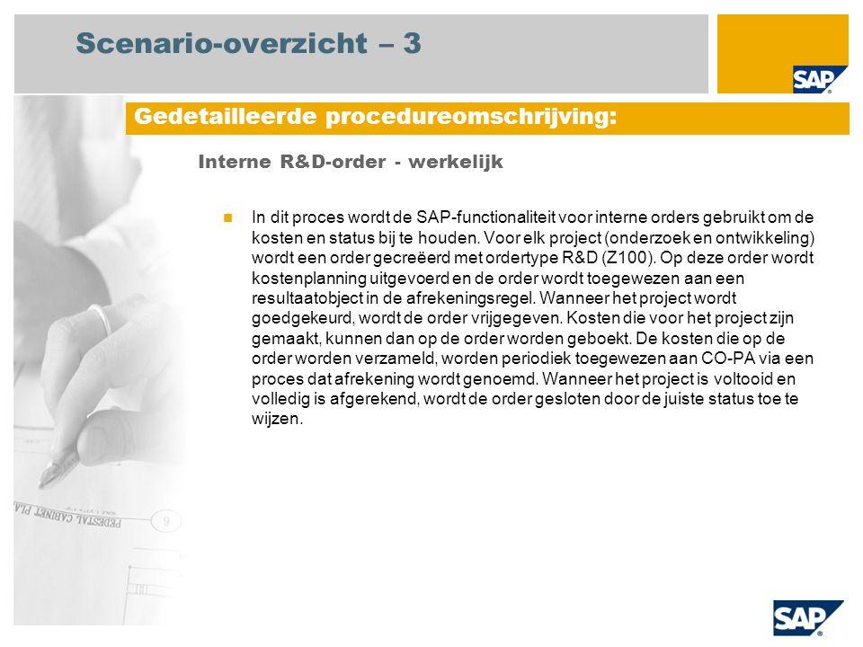 Scenario-overzicht – 3 Interne R&D-order - werkelijk In dit proces wordt de SAP-functionaliteit voor interne orders gebruikt om de kosten en status bi
