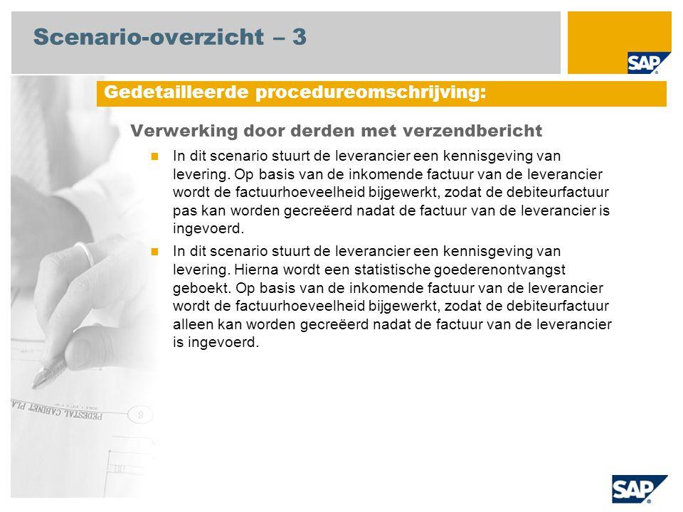 Scenario-overzicht – 3 Verwerking door derden met verzendbericht In dit scenario stuurt de leverancier een kennisgeving van levering. Op basis van de