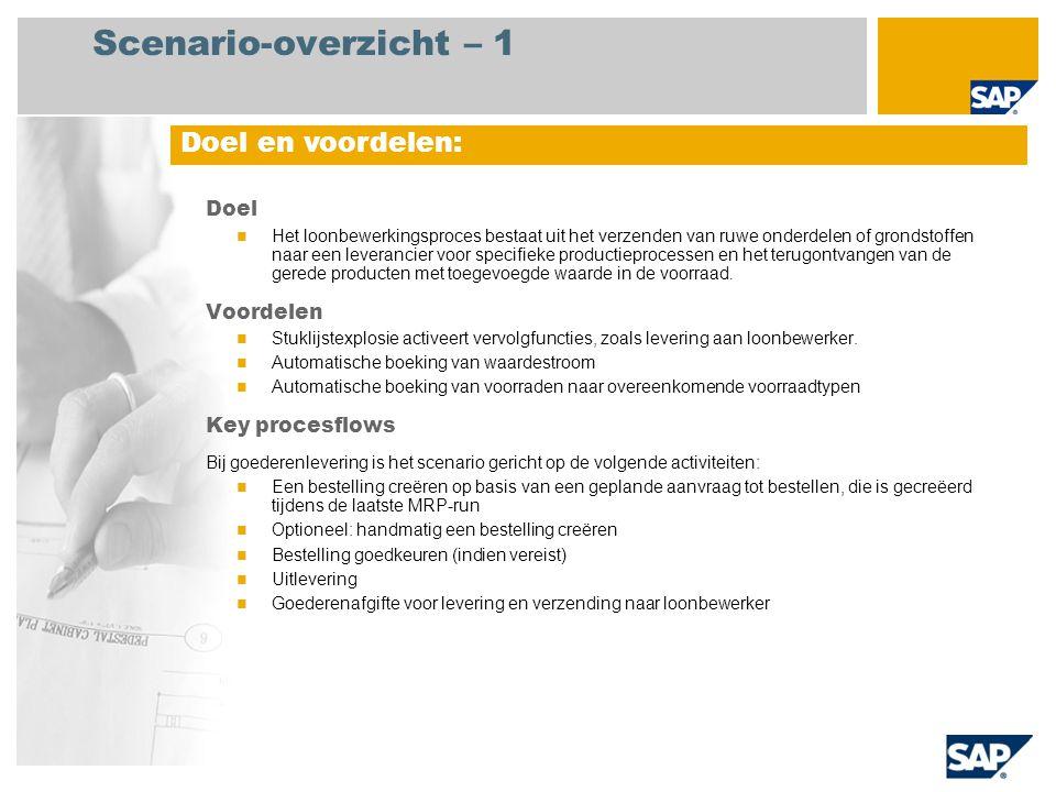 Scenario-overzicht – 1 Doel Het loonbewerkingsproces bestaat uit het verzenden van ruwe onderdelen of grondstoffen naar een leverancier voor specifiek