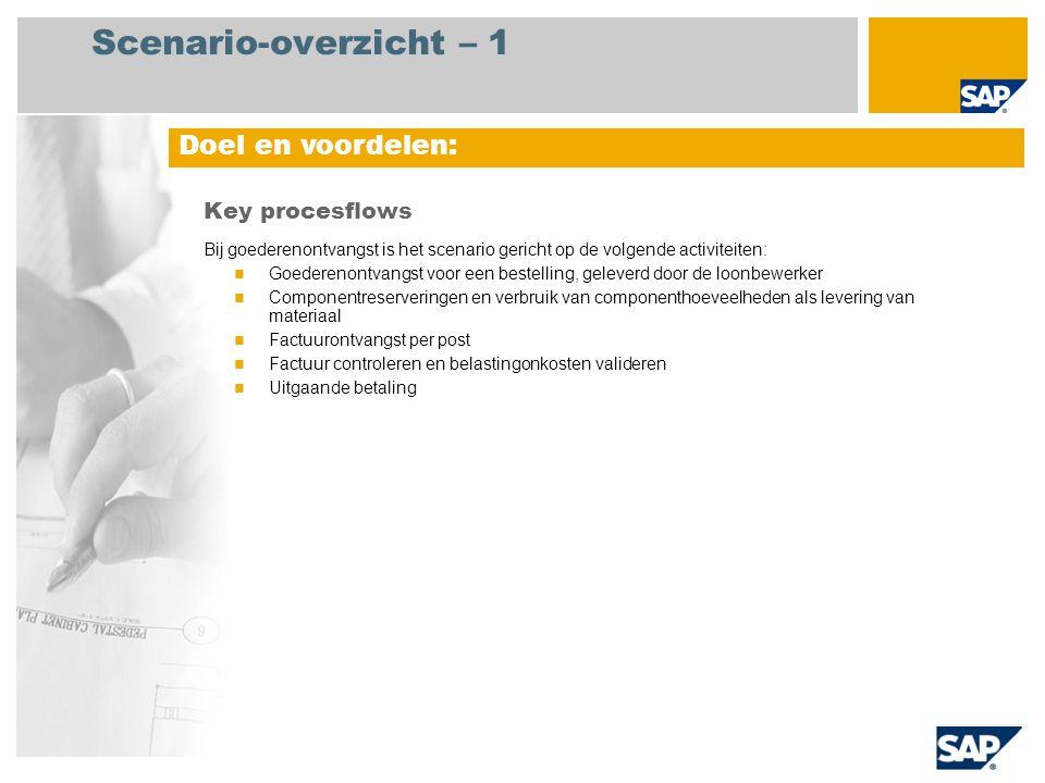 Scenario-overzicht – 2 Vereist SAP enhancement package 4 for SAP ERP 6.0 Bedrijfsrollen in procesflows Inkoper Inkoop manager Magazijnmedewerker Crediteurenadministratie Vereiste SAP-applicaties: