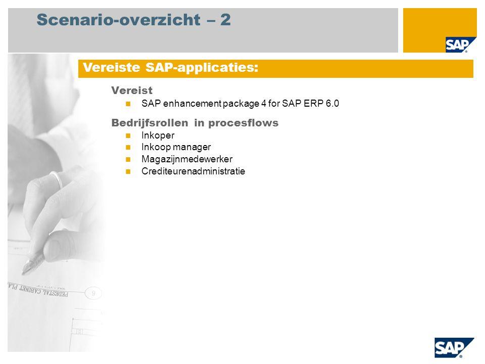 Scenario-overzicht – 3 Loonbewerking Een aanvraag tot bestellen voor loonbewerking wordt gegenereerd via het proces voor materiaalbehoefteplanning (MRP) of handmatig door een aanvrager.