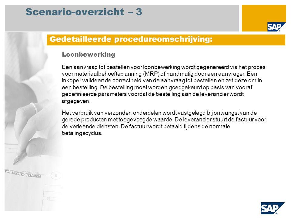 Scenario-overzicht – 3 Loonbewerking Een aanvraag tot bestellen voor loonbewerking wordt gegenereerd via het proces voor materiaalbehoefteplanning (MR