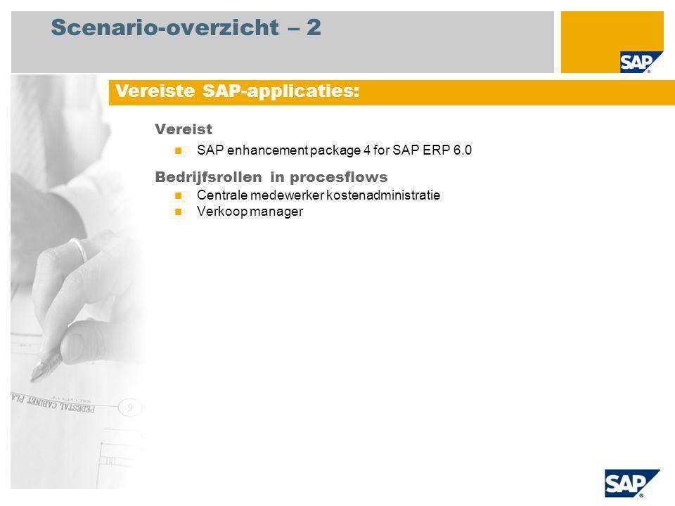 Scenario-overzicht – 2 Vereist SAP enhancement package 4 for SAP ERP 6.0 Bedrijfsrollen in procesflows Centrale medewerker kostenadministratie Verkoop