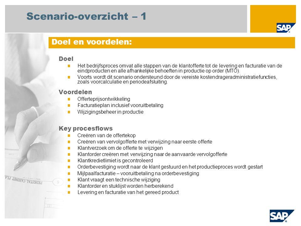 Scenario-overzicht – 2 Vereist SAP enhancement package 4 for SAP ERP 6.0 Bedrijfsrollen in procesflows Constructie Productieplanner Verkoopsbeheerder Facturatie beheerder Debiteurenadministratie Magazijnmedewerker Werkvloerspecialist Productkostencontroller Vereiste SAP-applicaties: