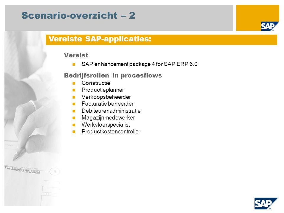 Scenario-overzicht – 2 Vereist SAP enhancement package 4 for SAP ERP 6.0 Bedrijfsrollen in procesflows Constructie Productieplanner Verkoopsbeheerder