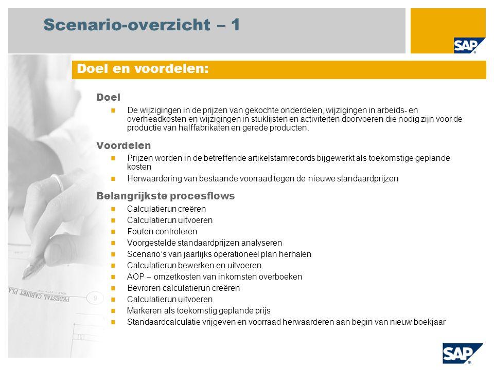 Scenario-overzicht – 1 Doel De wijzigingen in de prijzen van gekochte onderdelen, wijzigingen in arbeids- en overheadkosten en wijzigingen in stuklijs