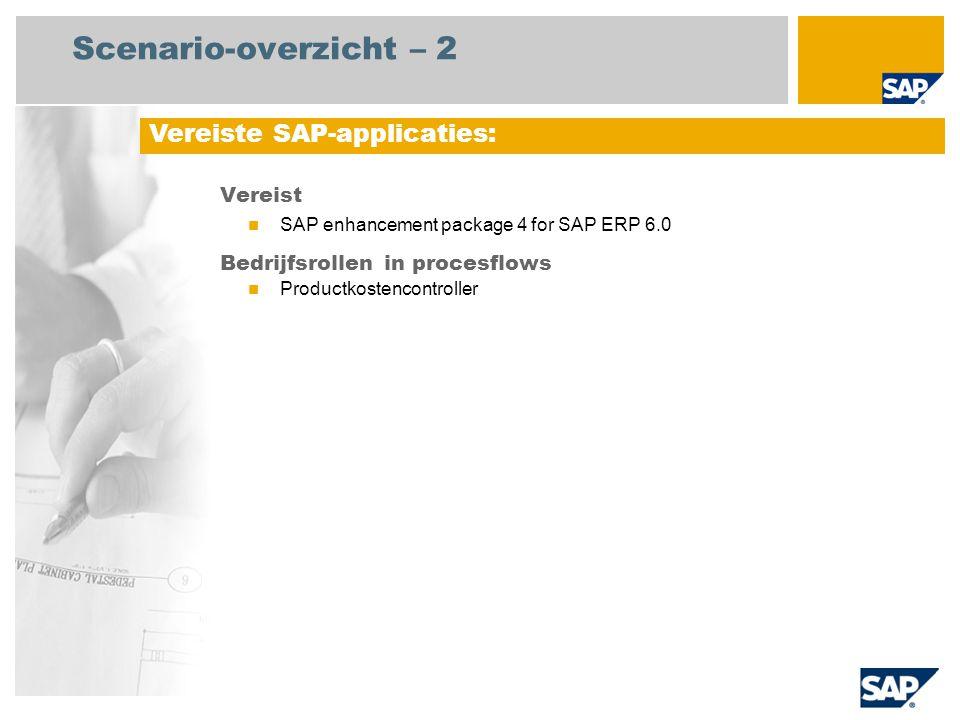 Scenario-overzicht – 2 Vereist SAP enhancement package 4 for SAP ERP 6.0 Bedrijfsrollen in procesflows Productkostencontroller Vereiste SAP-applicatie