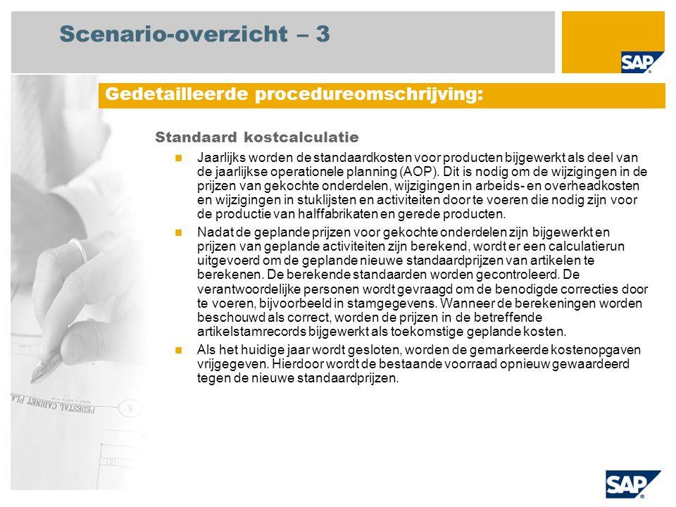 Scenario-overzicht – 3 Standaard kostcalculatie Jaarlijks worden de standaardkosten voor producten bijgewerkt als deel van de jaarlijkse operationele