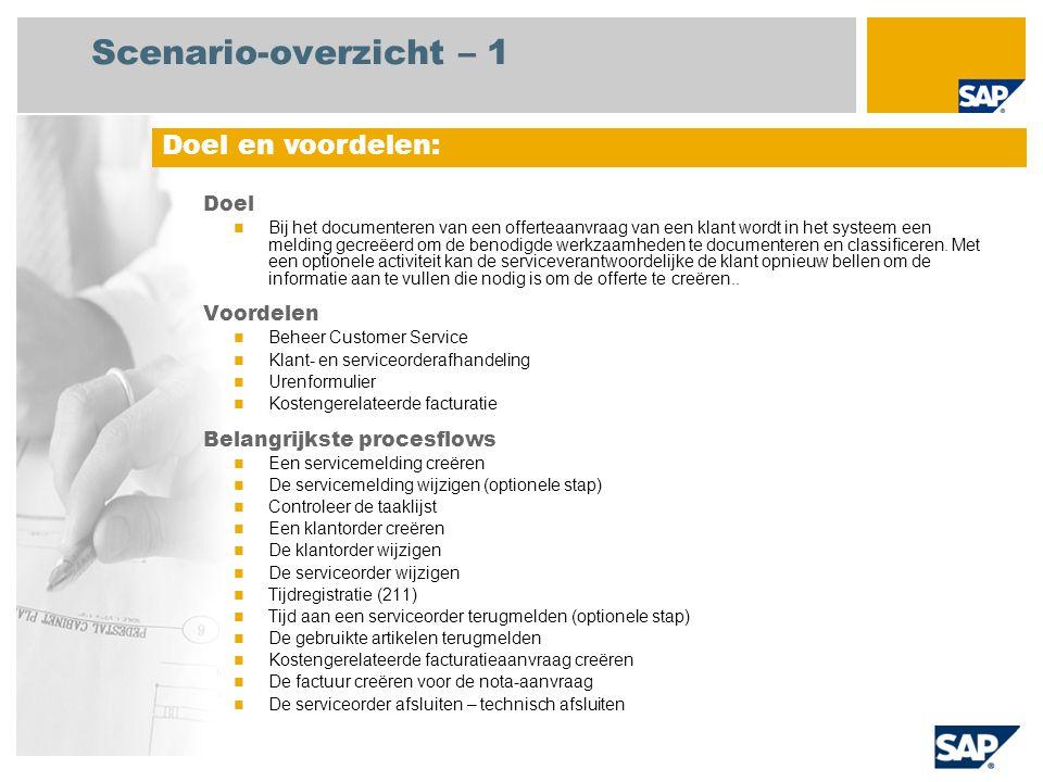 Scenario-overzicht – 2 Vereist SAP enhancement package 4 for SAP ERP 6.0 Bedrijfsrollen in procesflows Dienstverlener Verkoopsbeheerder Servicemedewerker Facturatie beheerder Vereiste SAP-applicaties: