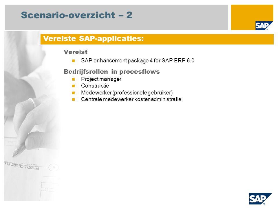 Scenario-overzicht – 3 Gedetailleerde procedureomschrijving: Product Lifecycle Management (PLM) – Interne productontwikkeling Dit scenario ondersteunt bedrijven bij het ontwerpen van nieuwe producten.