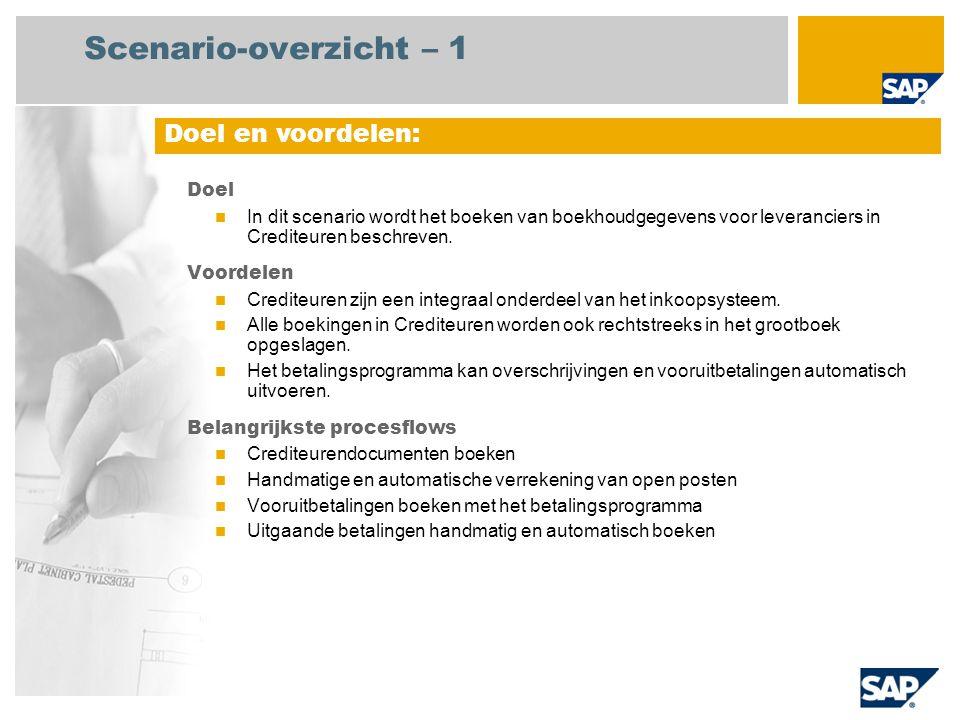 Scenario-overzicht – 1 Doel In dit scenario wordt het boeken van boekhoudgegevens voor leveranciers in Crediteuren beschreven. Voordelen Crediteuren z