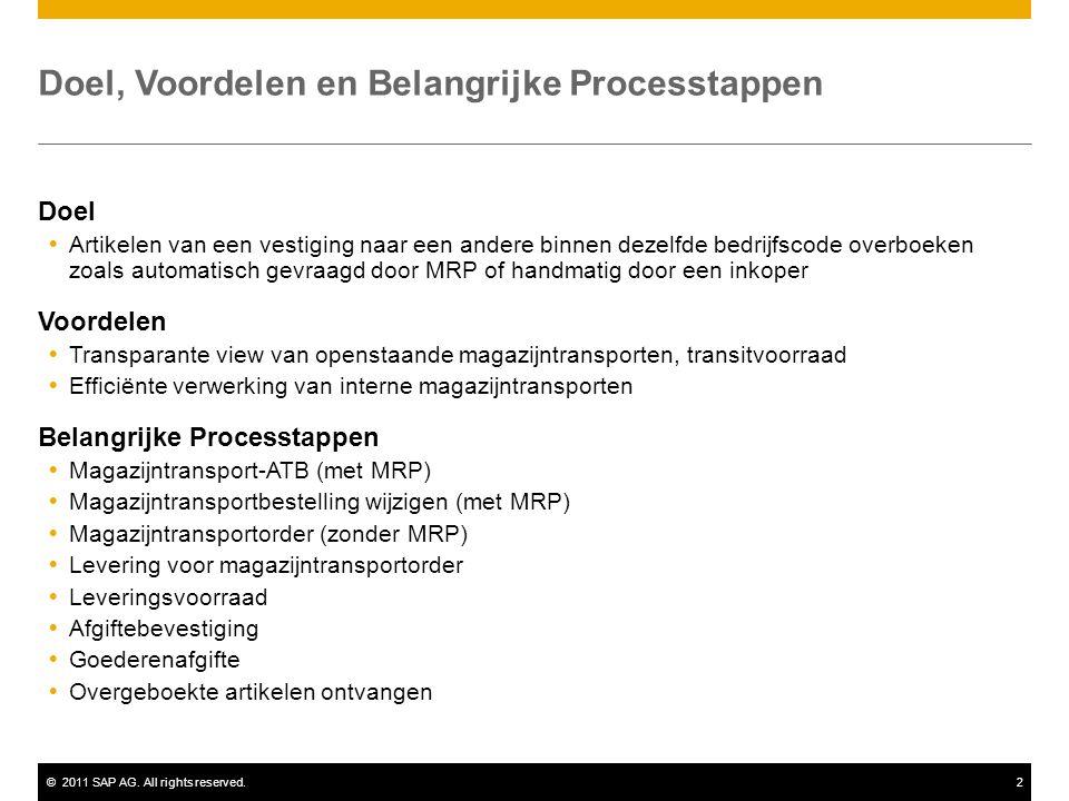©2011 SAP AG. All rights reserved.2 Doel, Voordelen en Belangrijke Processtappen Doel  Artikelen van een vestiging naar een andere binnen dezelfde be