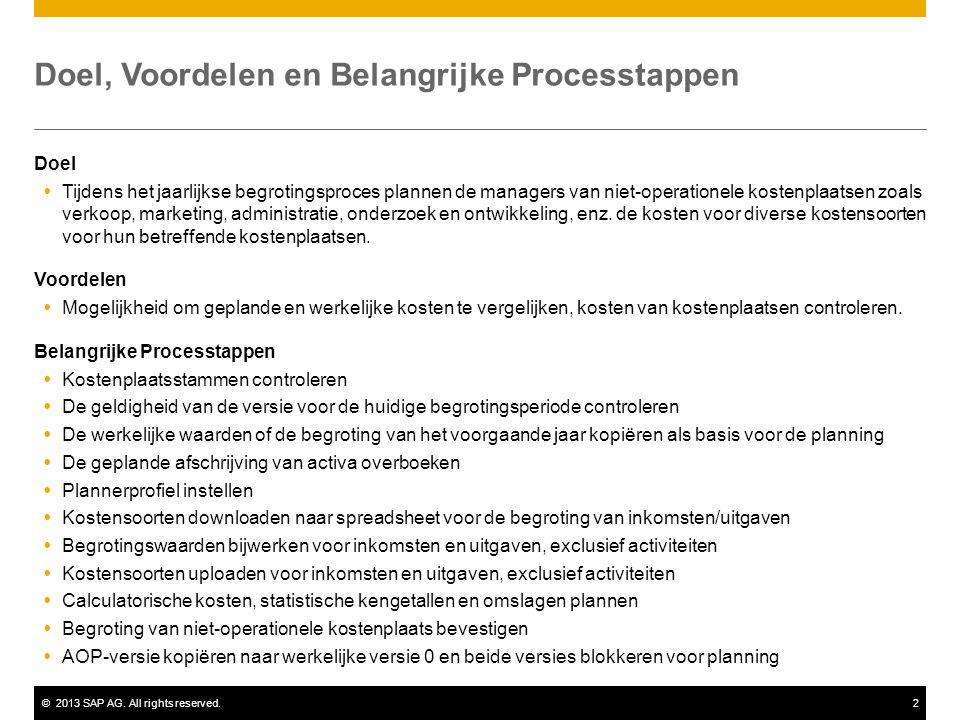 ©2013 SAP AG. All rights reserved.2 Doel, Voordelen en Belangrijke Processtappen Doel  Tijdens het jaarlijkse begrotingsproces plannen de managers va