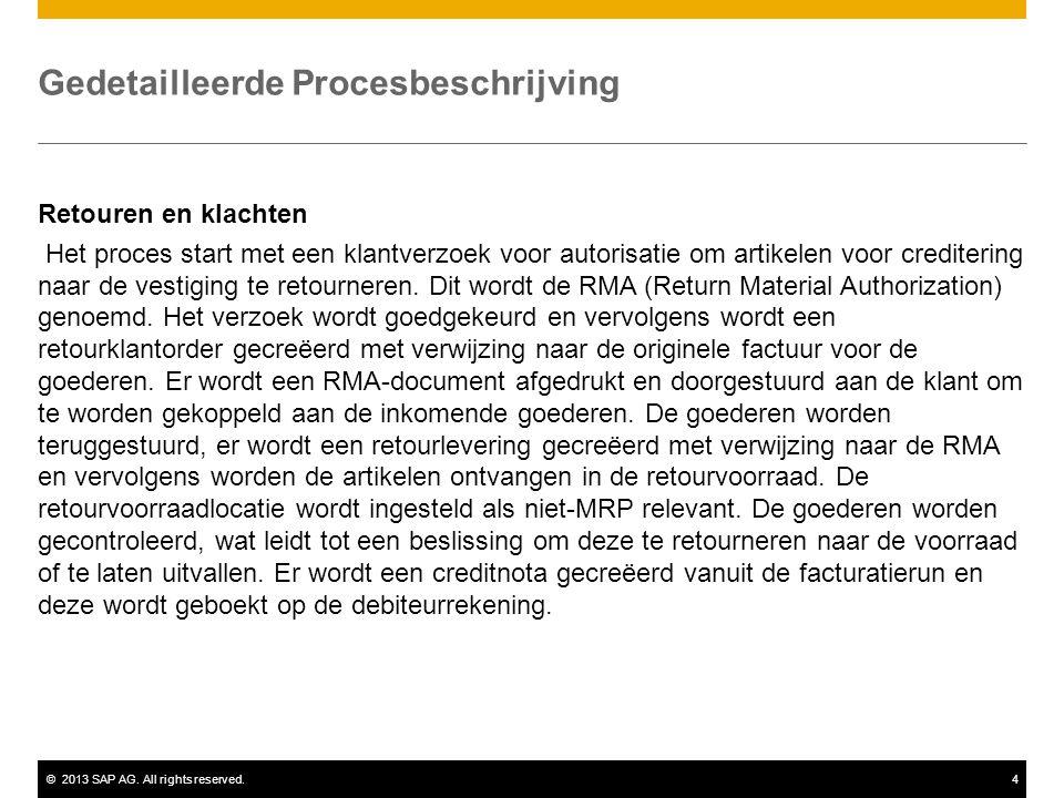 ©2013 SAP AG. All rights reserved.4 Gedetailleerde Procesbeschrijving Retouren en klachten Het proces start met een klantverzoek voor autorisatie om a