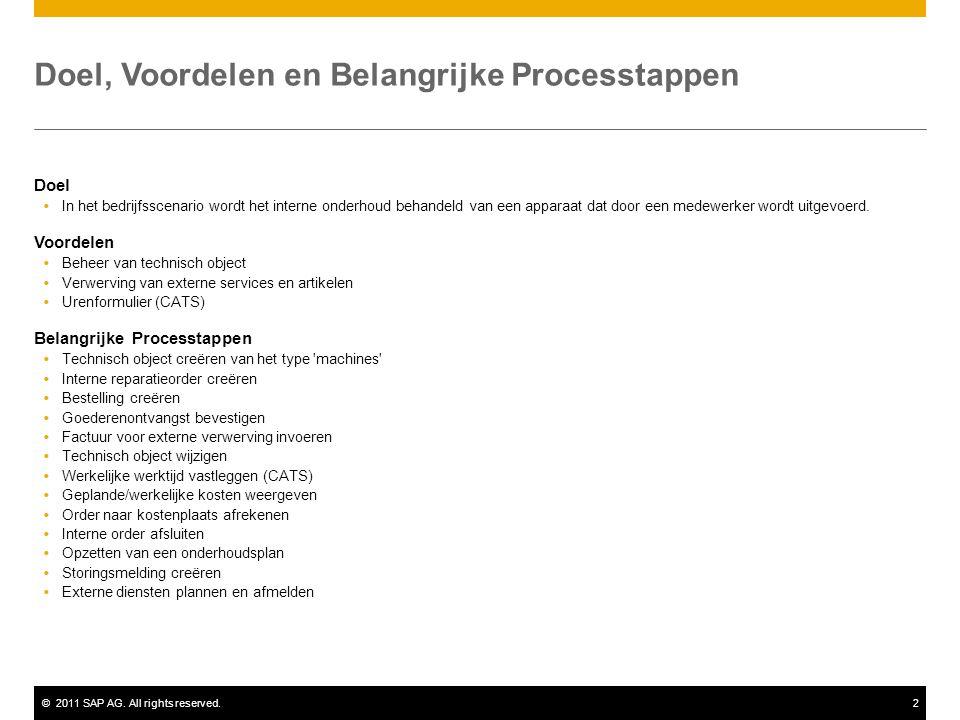 ©2011 SAP AG. All rights reserved.2 Doel, Voordelen en Belangrijke Processtappen Doel  In het bedrijfsscenario wordt het interne onderhoud behandeld