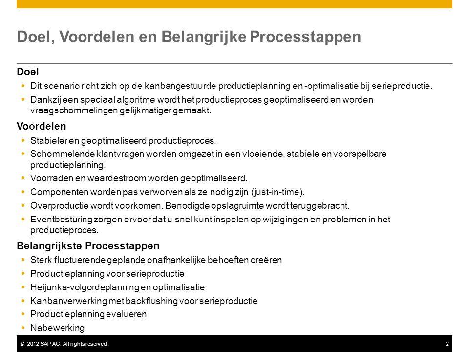 ©2012 SAP AG. All rights reserved.2 Doel, Voordelen en Belangrijke Processtappen Doel  Dit scenario richt zich op de kanbangestuurde productieplannin