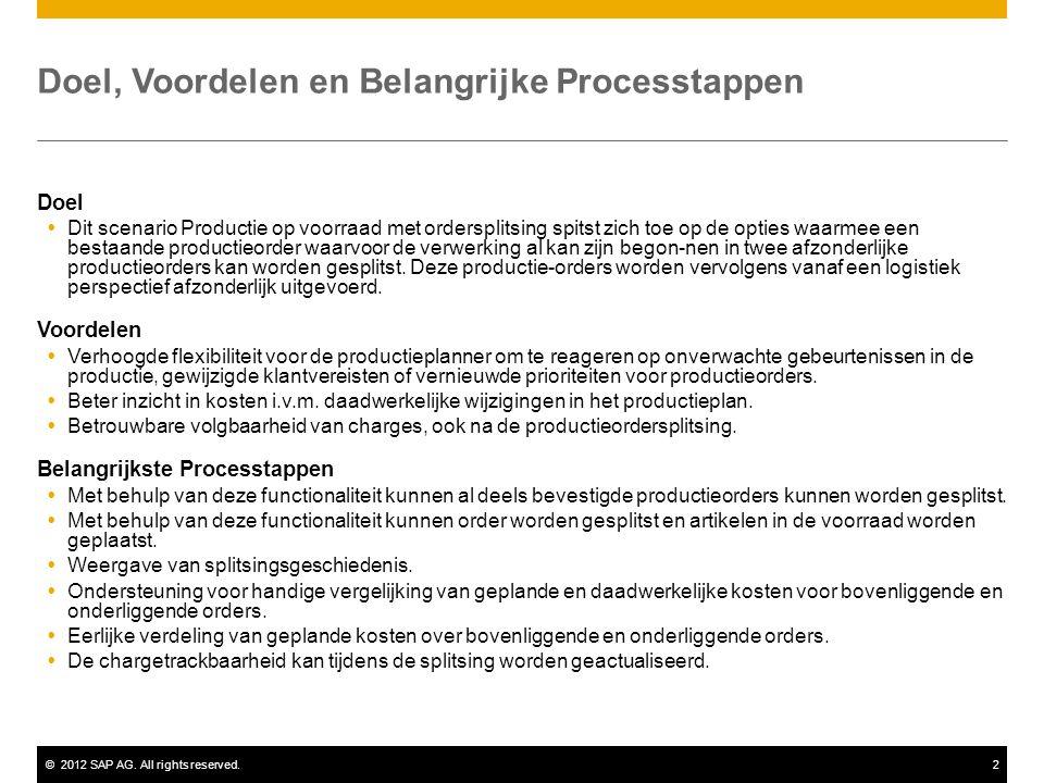©2012 SAP AG. All rights reserved.2 Doel, Voordelen en Belangrijke Processtappen Doel  Dit scenario Productie op voorraad met ordersplitsing spitst z