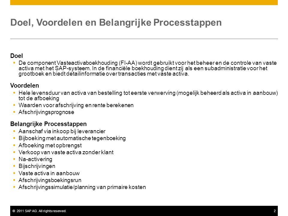©2011 SAP AG. All rights reserved.2 Doel, Voordelen en Belangrijke Processtappen Doel  De component Vasteactivaboekhouding (FI-AA) wordt gebruikt voo