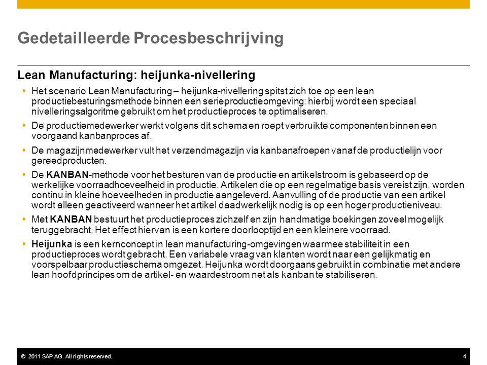 ©2011 SAP AG. All rights reserved.4 Lean Manufacturing: heijunka-nivellering  Het scenario Lean Manufacturing – heijunka-nivellering spitst zich toe