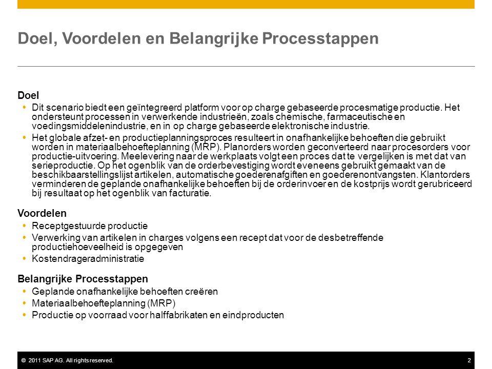 ©2011 SAP AG. All rights reserved.2 Doel, Voordelen en Belangrijke Processtappen Doel  Dit scenario biedt een geïntegreerd platform voor op charge ge