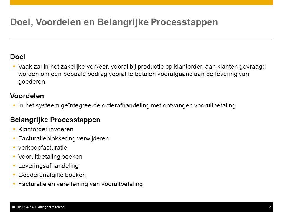 ©2011 SAP AG. All rights reserved.2 Doel, Voordelen en Belangrijke Processtappen Doel  Vaak zal in het zakelijke verkeer, vooral bij productie op kla