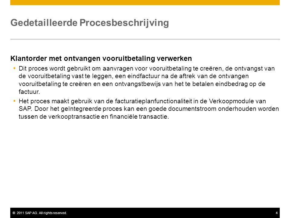 ©2011 SAP AG. All rights reserved.4 Gedetailleerde Procesbeschrijving Klantorder met ontvangen vooruitbetaling verwerken  Dit proces wordt gebruikt o