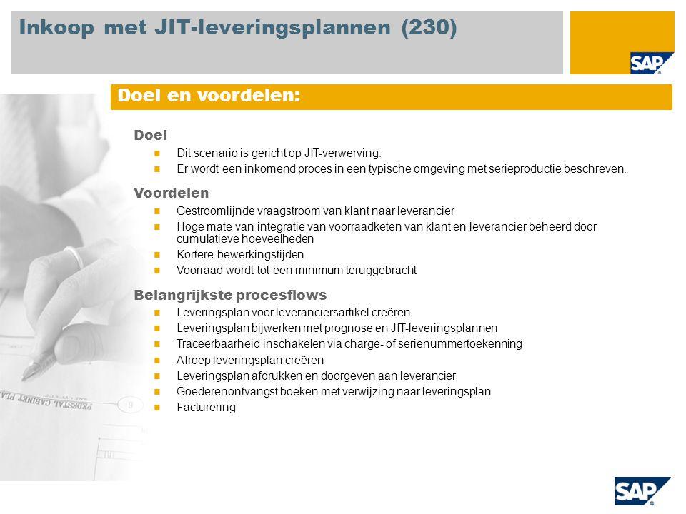 Doel Dit scenario is gericht op JIT-verwerving.