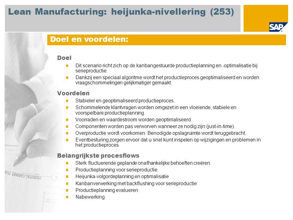 Doel Dit scenario richt zich op de kanbangestuurde productieplanning en -optimalisatie bij serieproductie.