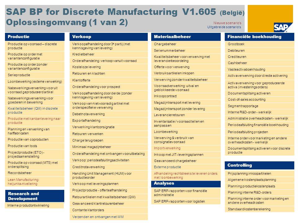 SAP BP for Discrete Manufacturing V1.605 (België) Oplossingomvang (1 van 2) ProductieVerkoopMateriaalbeheerFinanciële boekhouding Analyses Productie op voorraad – discrete productie Productie op order met variantenconfiguratie Productie op order zonder variantenconfiguratie Serieproductie Loonbewerking (externe verwerking) Nabewerkingsverwerking voor uit voorraad geproduceerd artikel Nabewerkingsverwerking voor goederen in bewerking Kwaliteitsbeheer (QM) in discrete productie Productie met kanbanlevering naar productie Planning en verwerking van halffabricaten Productie van coproducten Productie van tools Projectproductie (ETO) - projectsamenstelling Productie op voorraad (MTS) met ordersplitsing Recordsbeheer Lean Manufacturing: heijunka-nivellering Verkoopafhandeling door 3 e partij (met kennisgeving van levering) Kredietbeheer Orderafhandeling: verkoop vanuit voorraad Kosteloze levering Retouren en klachten Klantofferte Orderafhandeling voor prospect Verkoopafhandeling door derde (zonder kennisgeving van levering) Verkoop van niet-voorradig artikel met orderspecifieke verwerving Debetnotaverwerking Exportafhandeling Verwerking klantconsignatie Retouren verwerken Charge terugroepen Minimaal magazijnbeheer Orderafhandeling met ontvangen vooruitbetaling Verkoop: periodeafsluitingsactiviteiten Creditnotaverwerking Handling Unit Management (HUM) voor productieorder Verkoop met leveringsplannen Projectproductie - offerteafhandeling Retourartikelen met kwaliteitsbeheer (QM) Geavanceerd klantretourenbeheer Contante klantorders Verzenden en ontvangen met WM Chargebeheer Serienummerbeheer Kwaliteitsbeheer voor verwerving met leverancierbeoordeling Offerte voor verwerving Verbruiksartikelen inkopen Verwerving zonder kwaliteitsbeheer Voorraadverwerking: uitval en geblokkeerde voorraad Inkoopcontract Magazijntransport met levering Magazijntransport zonder levering Leverancierretouren Inventarisatie / voorraad tellen en aanpassen Loonbewerking Verwerving & verbruik van consign