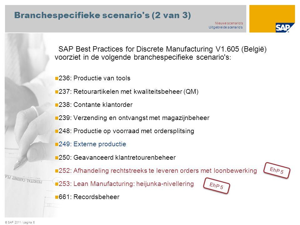 © SAP 2011 / pagina 6 Branchespecifieke scenario s (2 van 3) SAP Best Practices for Discrete Manufacturing V1.605 (België) voorziet in de volgende branchespecifieke scenario s : 236: Productie van tools 237: Retourartikelen met kwaliteitsbeheer (QM) 238: Contante klantorder 239: Verzending en ontvangst met magazijnbeheer 248: Productie op voorraad met ordersplitsing 249: Externe productie 250: Geavanceerd klantretourenbeheer 252: Afhandeling rechtstreeks te leveren orders met loonbewerking 253: Lean Manufacturing: heijunka-nivellering 661: Recordsbeheer EhP 5 Nieuwe scenario s Uitgebreide scenario s EhP 5