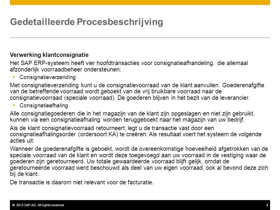 ©2013 SAP AG. All rights reserved.4 Gedetailleerde Procesbeschrijving Verwerking klantconsignatie Het SAP ERP-systeem heeft vier hoofdtransacties voor