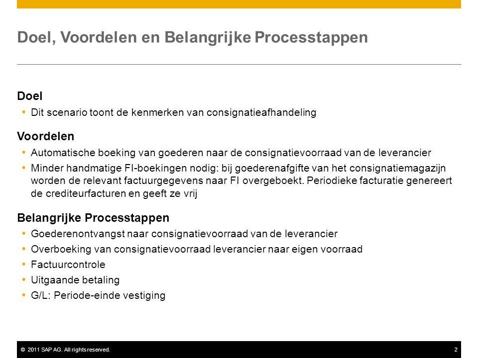 ©2011 SAP AG. All rights reserved.2 Doel, Voordelen en Belangrijke Processtappen Doel  Dit scenario toont de kenmerken van consignatieafhandeling Voo
