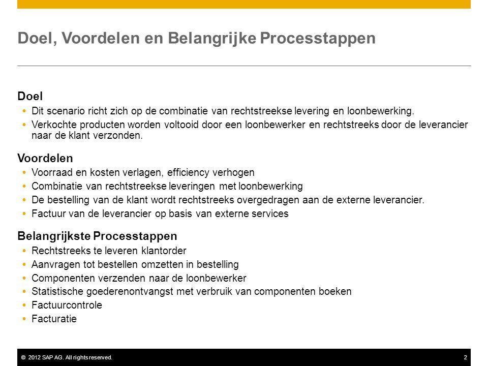 ©2012 SAP AG. All rights reserved.2 Doel, Voordelen en Belangrijke Processtappen Doel  Dit scenario richt zich op de combinatie van rechtstreekse lev