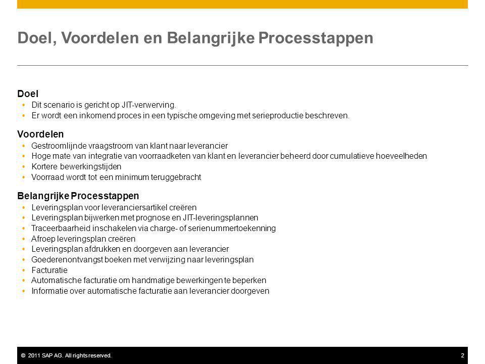 ©2011 SAP AG. All rights reserved.2 Doel, Voordelen en Belangrijke Processtappen Doel  Dit scenario is gericht op JIT-verwerving.  Er wordt een inko