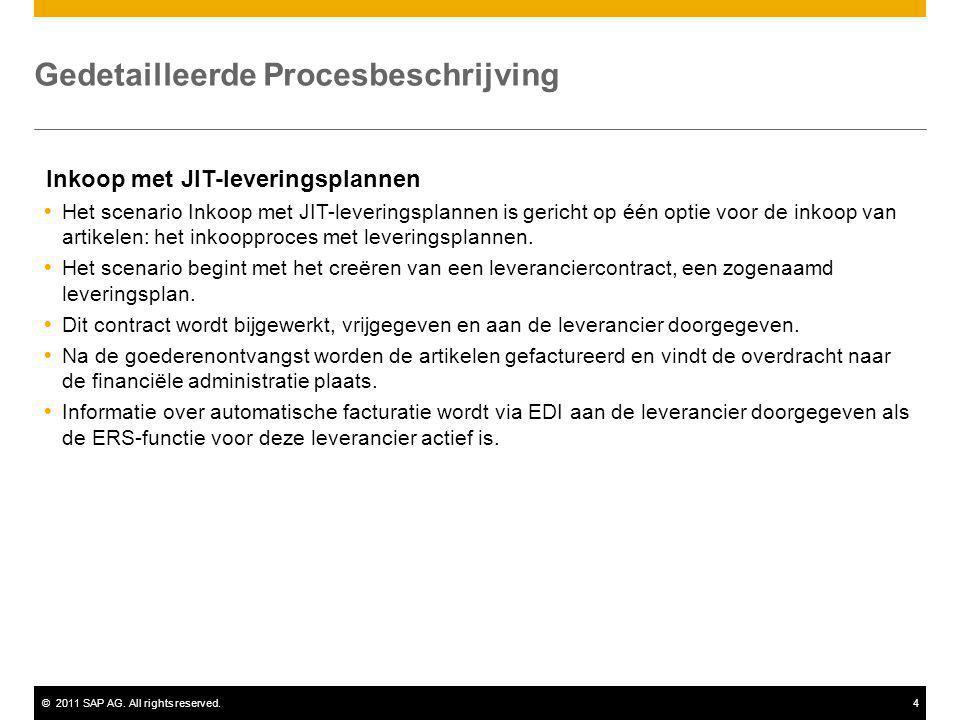 ©2011 SAP AG. All rights reserved.4 Inkoop met JIT-leveringsplannen  Het scenario Inkoop met JIT-leveringsplannen is gericht op één optie voor de ink