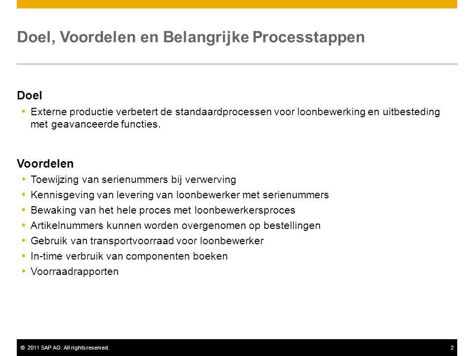 ©2011 SAP AG. All rights reserved.2 Doel, Voordelen en Belangrijke Processtappen Doel  Externe productie verbetert de standaardprocessen voor loonbew