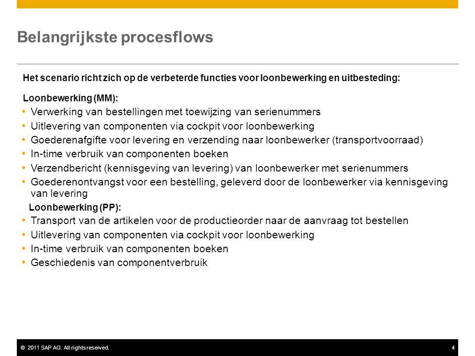©2011 SAP AG. All rights reserved.4 Belangrijkste procesflows Het scenario richt zich op de verbeterde functies voor loonbewerking en uitbesteding: Lo