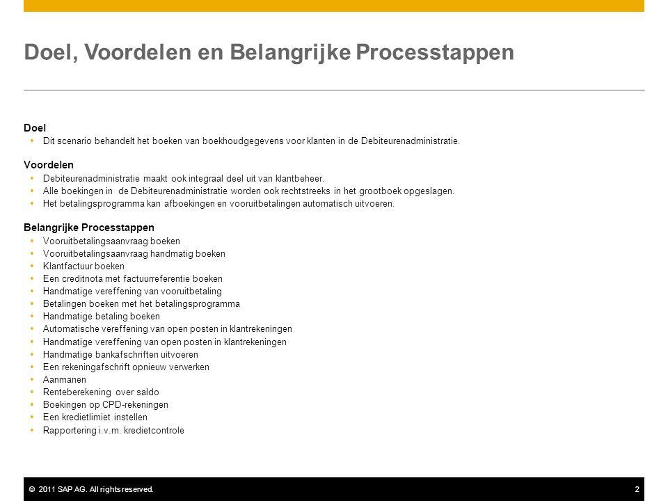 ©2011 SAP AG. All rights reserved.2 Doel, Voordelen en Belangrijke Processtappen Doel  Dit scenario behandelt het boeken van boekhoudgegevens voor kl