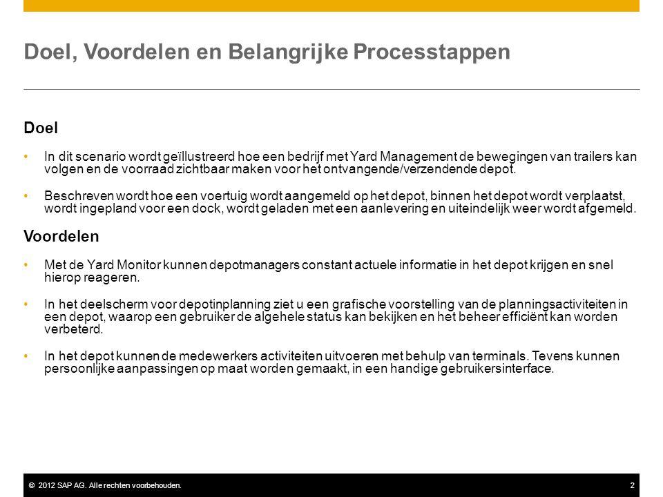 ©2012 SAP AG. Alle rechten voorbehouden.2 Doel, Voordelen en Belangrijke Processtappen Doel In dit scenario wordt geïllustreerd hoe een bedrijf met Ya
