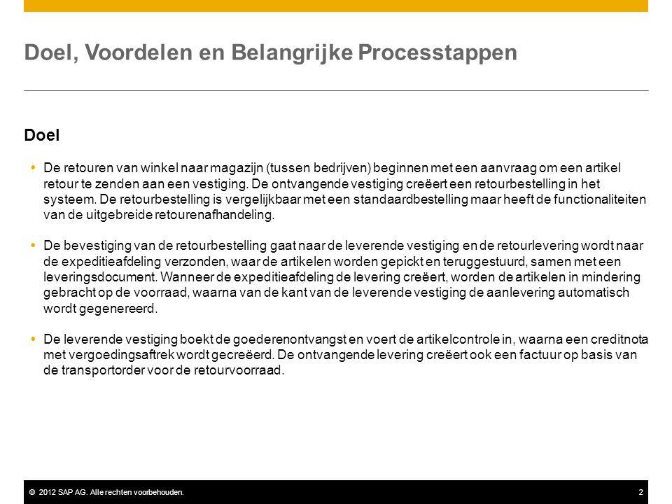 ©2012 SAP AG. Alle rechten voorbehouden.2 Doel, Voordelen en Belangrijke Processtappen Doel  De retouren van winkel naar magazijn (tussen bedrijven)