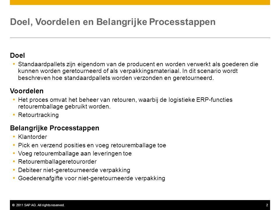 ©2011 SAP AG. All rights reserved.2 Doel, Voordelen en Belangrijke Processtappen Doel  Standaardpallets zijn eigendom van de producent en worden verw