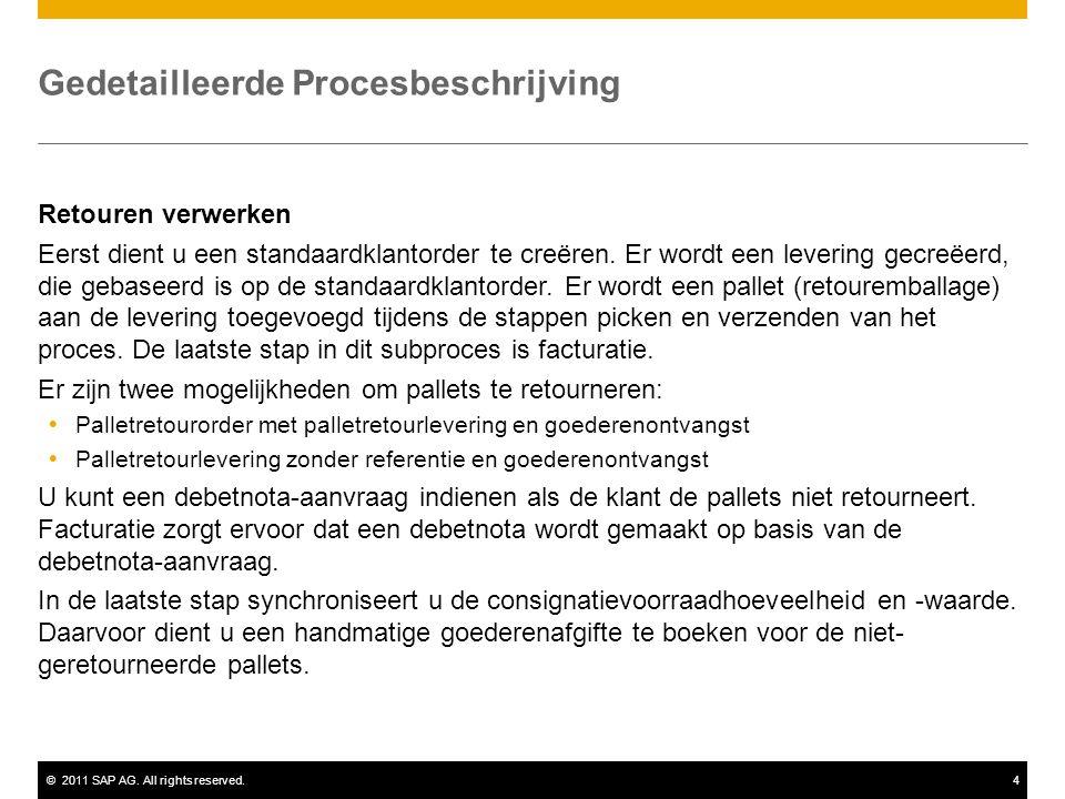 ©2011 SAP AG. All rights reserved.4 Gedetailleerde Procesbeschrijving Retouren verwerken Eerst dient u een standaardklantorder te creëren. Er wordt ee