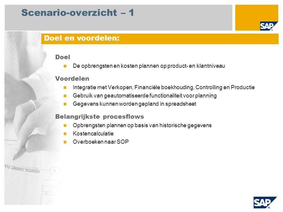 Scenario-overzicht – 2 Vereist SAP enhancement package 4 for SAP ERP 6.0 Bedrijfsrollen in procesflows Centrale medewerker kostenadministratie Verkoop manager Vereiste SAP-applicaties:
