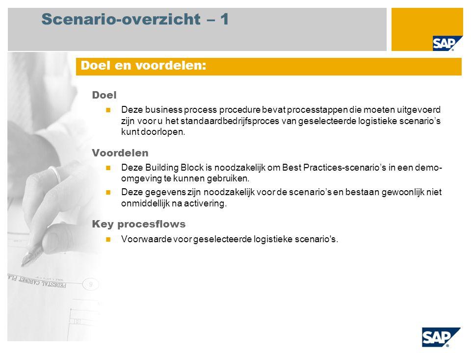 Scenario-overzicht – 1 Doel Deze business process procedure bevat processtappen die moeten uitgevoerd zijn voor u het standaardbedrijfsproces van geselecteerde logistieke scenario's kunt doorlopen.