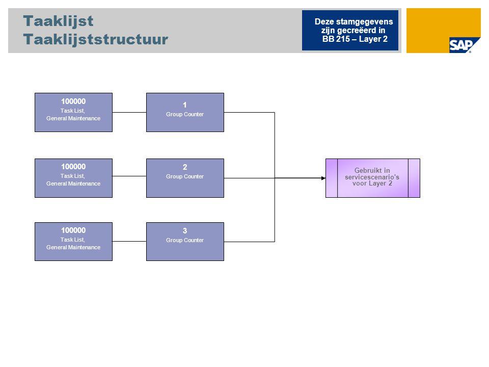 Taaklijst Taaklijststructuur 100000 Task List, General Maintenance Deze stamgegevens zijn gecreëerd in BB 215 – Layer 2 Gebruikt in servicescenario's
