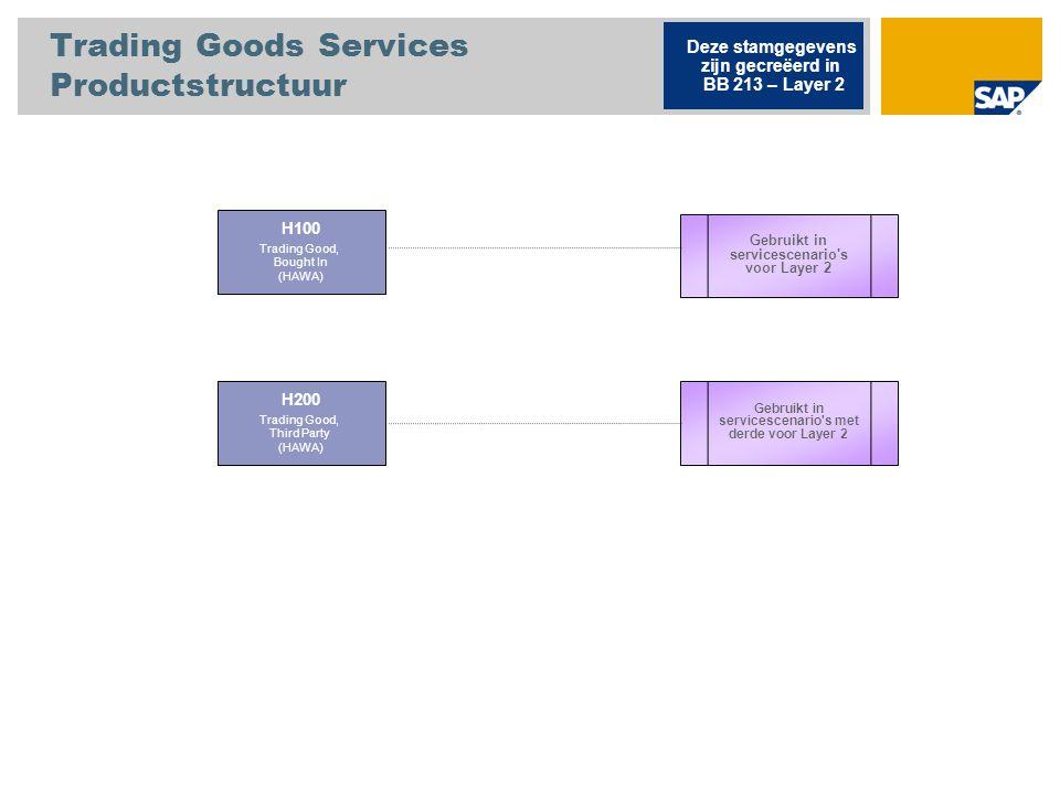 Trading Goods Services Productstructuur H100 Trading Good, Bought In (HAWA) Gebruikt in servicescenario's met derde voor Layer 2 Deze stamgegevens zij