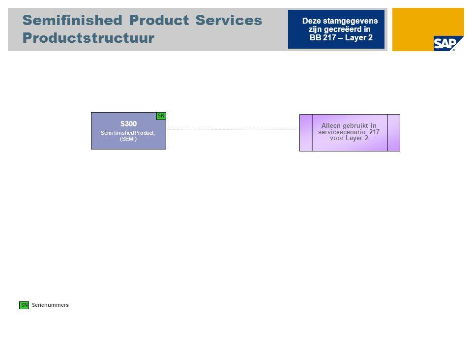 Semifinished Product Services Productstructuur S300 Semi finished Product, (SEMI) Deze stamgegevens zijn gecreëerd in BB 217 – Layer 2 Alleen gebruikt