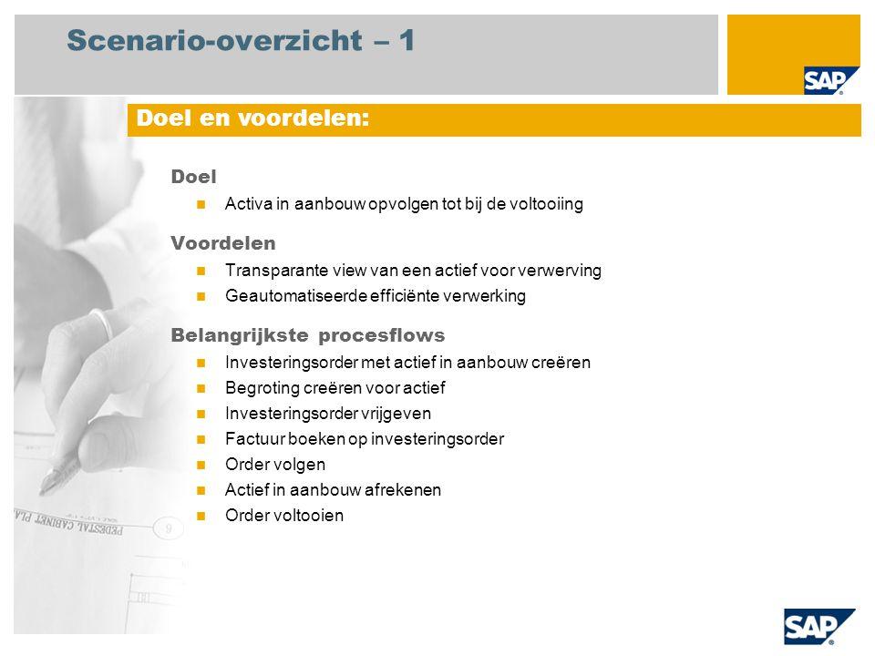 Scenario-overzicht – 1 Doel Activa in aanbouw opvolgen tot bij de voltooiing Voordelen Transparante view van een actief voor verwerving Geautomatiseer