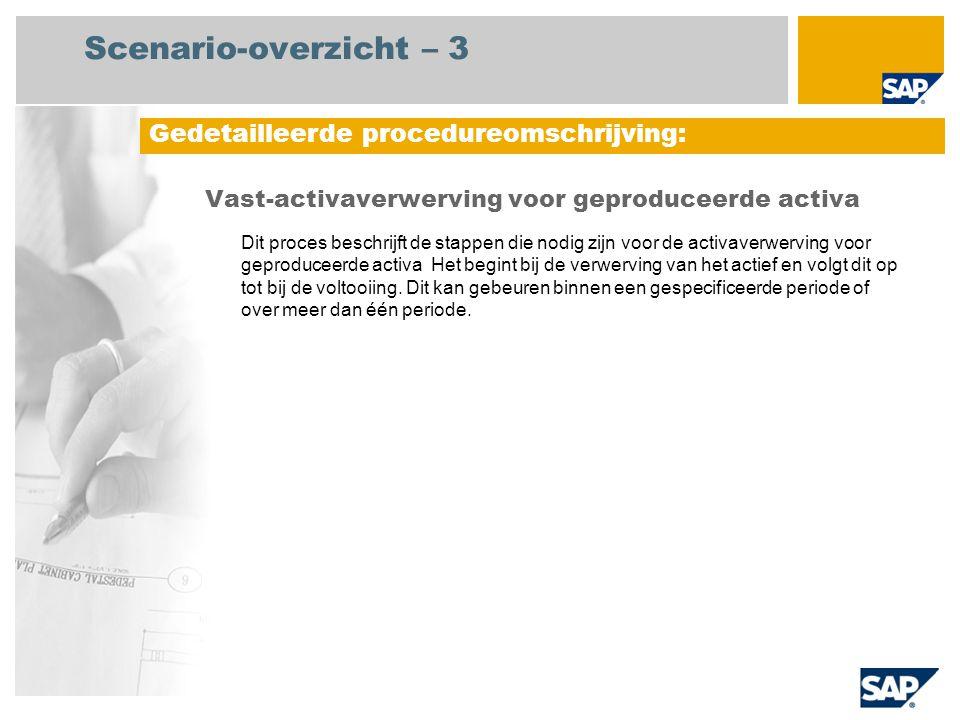 Scenario-overzicht – 3 Vast-activaverwerving voor geproduceerde activa Dit proces beschrijft de stappen die nodig zijn voor de activaverwerving voor g