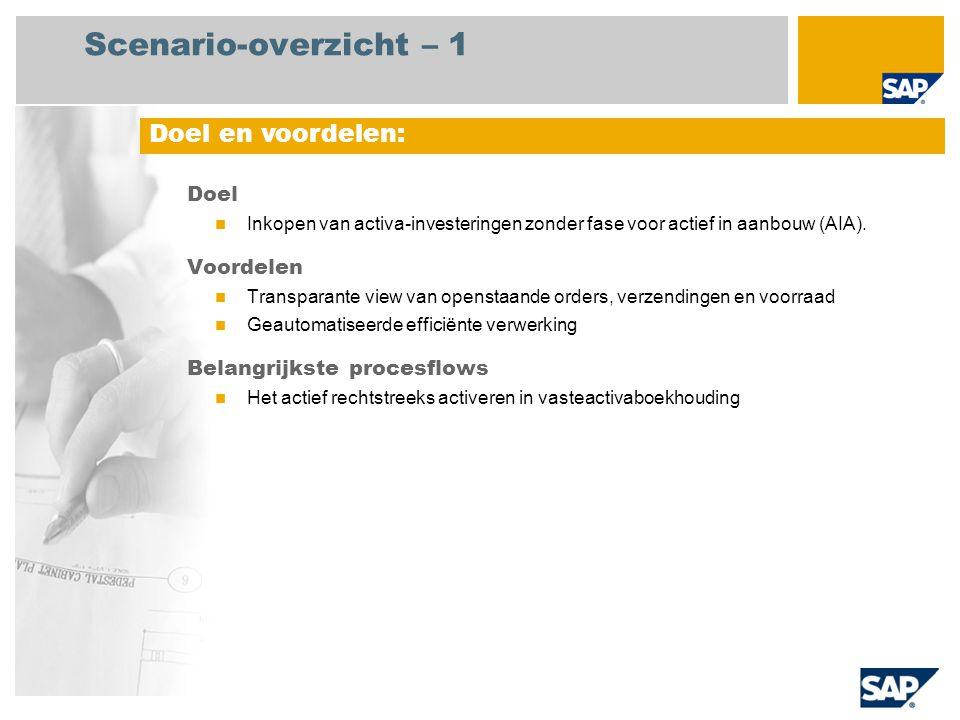 Scenario-overzicht – 1 Doel Inkopen van activa-investeringen zonder fase voor actief in aanbouw (AIA).
